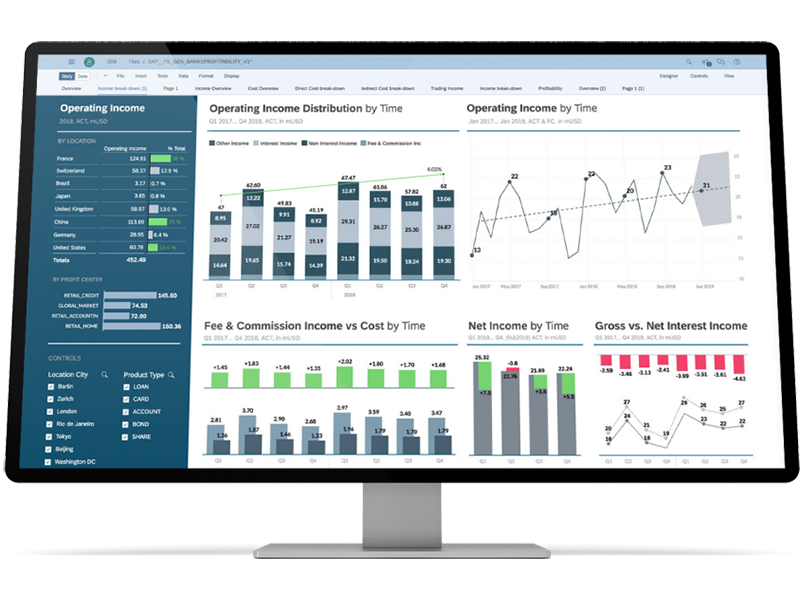 SAP Analytics Cloud BI